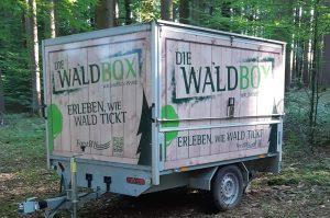 200 Jahre - Kneippsommer | Waldbox